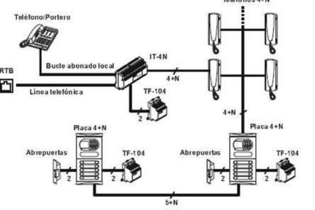 Quieres contestar al interfono de tu casa desde el m vil for Instalacion portero automatico tegui